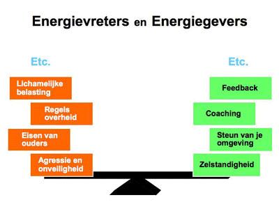 energievreters